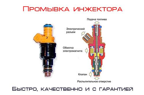 Промывка инжектора в Ижевске