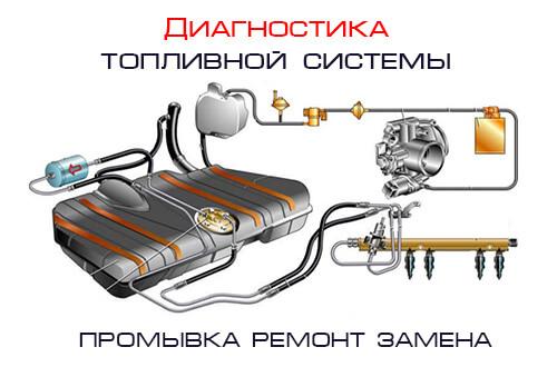 Промывка инжектрора ремонт замена
